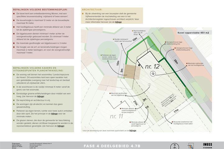 Kavel 12 aan de ecologische zone (Bouwnr. 0)