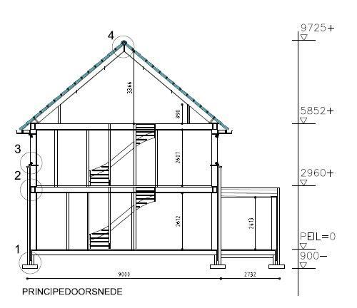 Bekend Huis te koop: Jikke Reinbergenstrjitte 4 8401 NK Gorredijk [funda] WC37