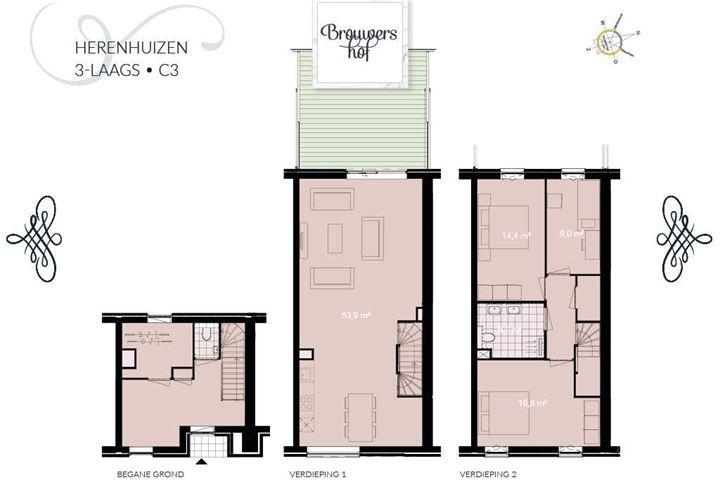 Brouwershof (Bouwnr. 206)