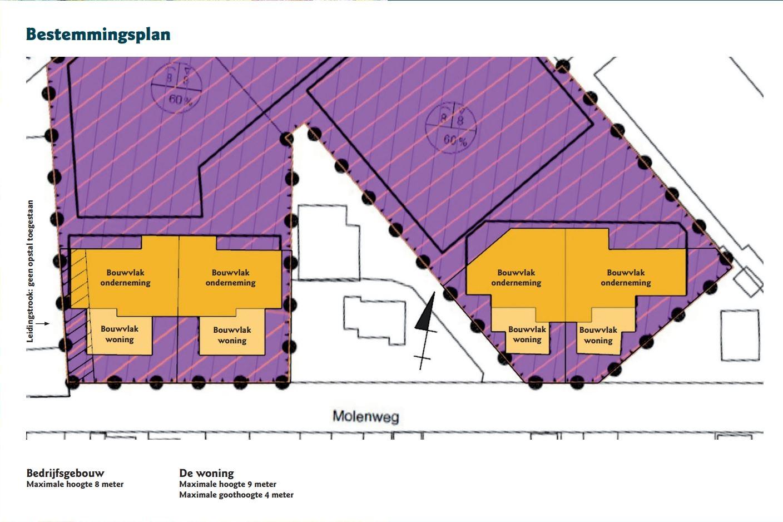 Bekijk foto 3 van Molenweg 4 - Kavel E