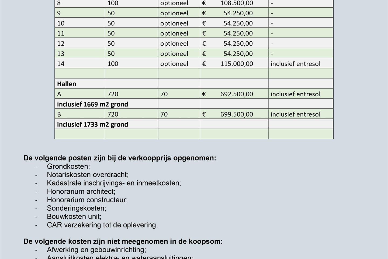 Bekijk foto 5 van Twentelaan (14 units)
